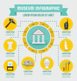 museum infographic concept flat style vector image vector image