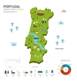 Energy industry and ecology of Portugal vector image vector image