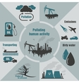 infographics pollution human activity vector image vector image