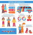 hippie infographics flat layout vector image vector image