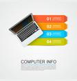 computer info banner art creative vector image vector image