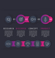 product development timeline infographic elements vector image vector image