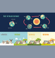 earths seasons cycle vector image