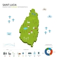 Energy industry and ecology of Saint Lucia vector image