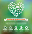 Vegetarian and vegan healthy organic infographic