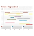timeline progress graph gantt chart of vector image