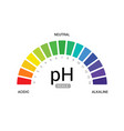 ph scale indicator chart diagram acidic alkaline vector image vector image