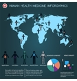 Human medicine infographics vector image vector image