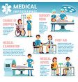 healthcare infographics with medical staff vector image vector image