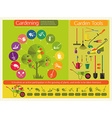 Organic cultivation of fruit trees vector image