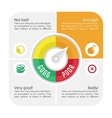 Infographics credit counter vector image vector image