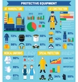 Protective Equipment Infographics