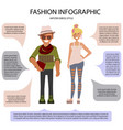 hipster dress style vector image