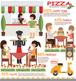 Pizza Restaurant vector image