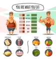 Proper nutrition diet calories and healthy vector image vector image