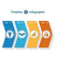 template timeline infographic from colour arrows vector image vector image