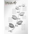 Monochrome timeline infographics vector image