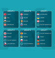 european soccer final tournament draw 2020 group vector image vector image