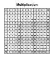 multiplication table chart or multiplication table vector image vector image