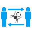 persons exchange parasite icon vector image vector image