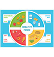 Healthy food infographic in flat style set