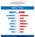 infographic 7 steps modern comparison chart vector image