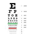 Eye chart test snellen chart