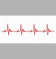 heartbeat electrocardiogram background vector image vector image