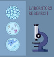 microscope and zoom views of bacteria and cells vector image