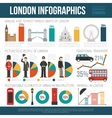 london culture flat infographic poster vector image vector image