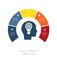 head lightbulb brain conceptual idea infographic vector image vector image