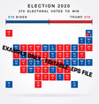 usa editable 2020 electorial college map squares vector image vector image