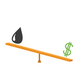 Balance between dollar and oil value Dollar sign vector image vector image