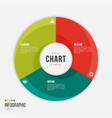 cycle chart infographic template with 3 parts