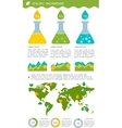Flat infographic chemistry and environment vector image vector image