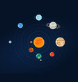 solar system galaxy infographic space astronomy vector image