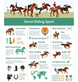 Horse Rising Infographics vector image vector image