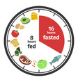scheme and concept of intermittent fasting clock vector image vector image