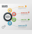 gears infographics cogs gearing process planning vector image