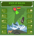Bolivia infographics statistical data sights vector image