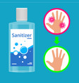 alcohol gel hand sanitizer coronavirus prevention vector image