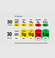 nutrition facts information label for cereal box vector image vector image