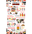 infographic for japanese asian cuisine food vector image