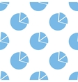 Circle chart seamless pattern vector image vector image