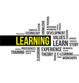 word cloud learning vector image