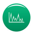 finance graph icon green vector image vector image