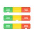 indicators credit score set vector image vector image