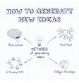 Methods of generating ideas vector image