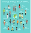 People World Infographic in Flat Design vector image