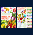 fruuits and veggies vitamin complex vector image vector image